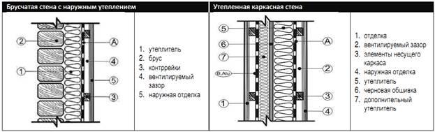 Гидроизоляция сертификат кобус